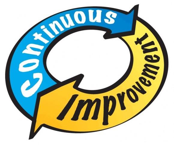 Best Business Motivational Speakers Never Ending Improvement