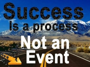 Process Not Event - Motivational Speakers